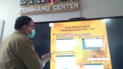Kepala Dinas Kesehatan Kota Semarang, dr. Moh. Abdul Hakam