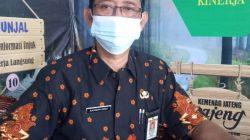 Kepala Kantor Kementerian Agama Kabupaten Banyumas, Akhsin Aedi Fanani